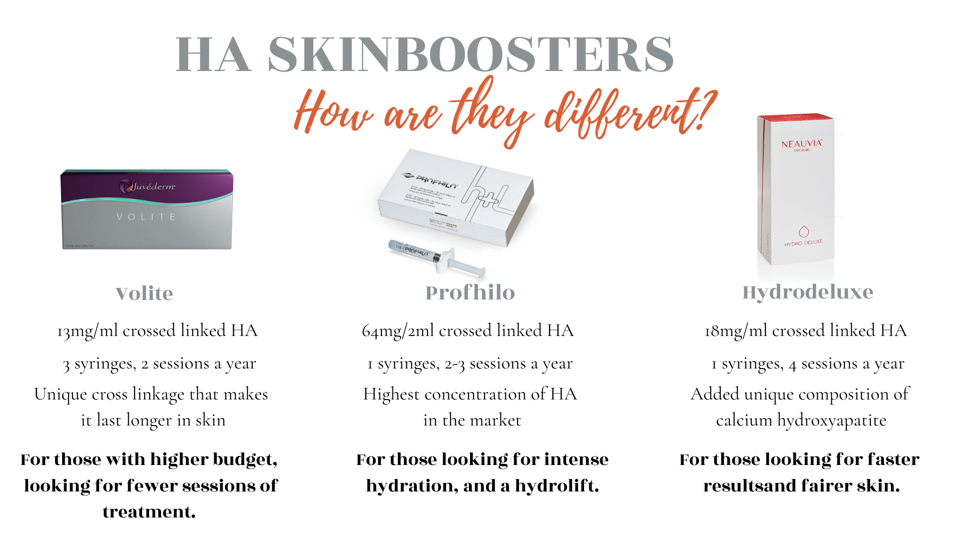 skin booster products
